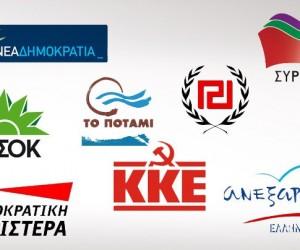pollitika_kommata_dimoskopisis_empisteutiko.gr_